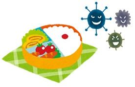 食中毒を防ぐ工夫