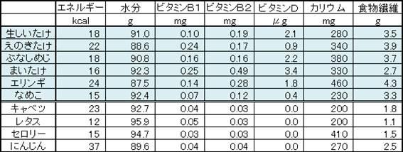 column_201209_clip_image002_0000